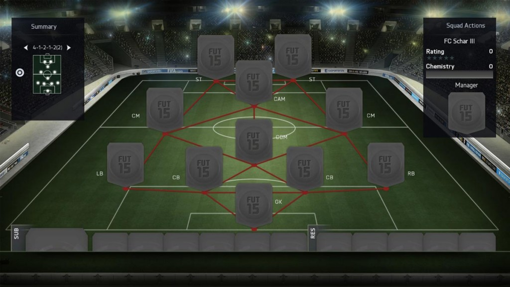 1 1024x576 FIFA 15 recently revealed the Team of the Year for Ultimate Team